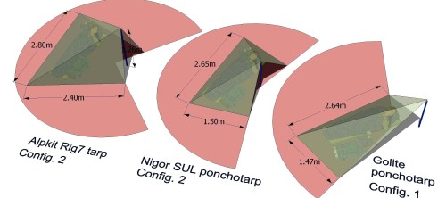 poncho-tents-arc-of-protection